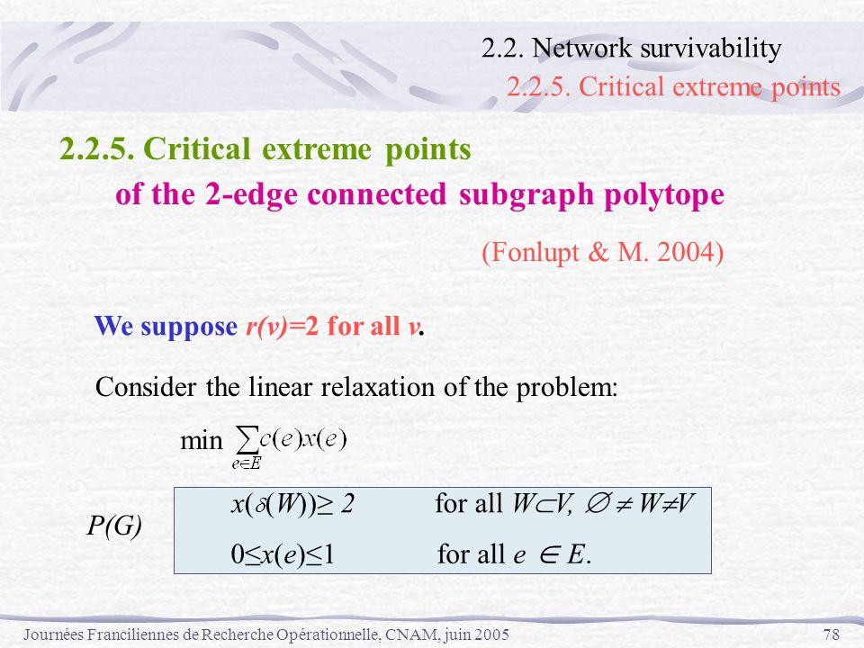Journées Franciliennes de Recherche Opérationnelle, CNAM, juin 200578 P(G) We suppose r(v)=2 for all v. Consider the linear relaxation of the problem: