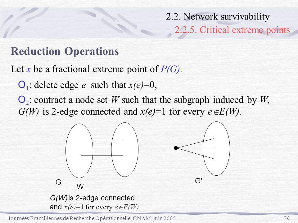 Journées Franciliennes de Recherche Opérationnelle, CNAM, juin 200579 O 2 : contract a node set W such that the subgraph induced by W, G(W) is 2-edge