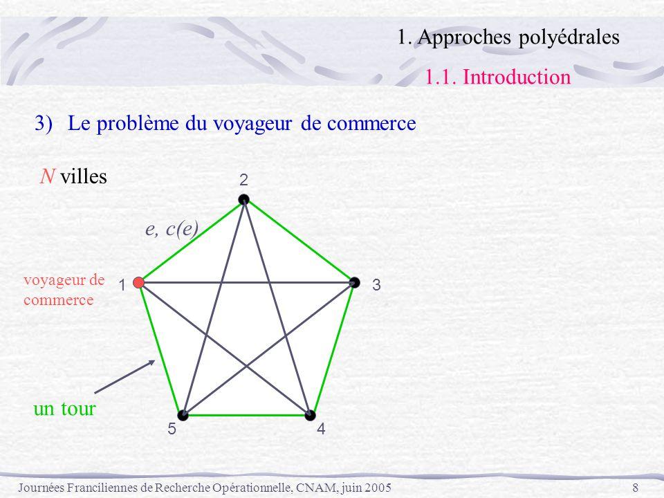 Journées Franciliennes de Recherche Opérationnelle, CNAM, juin 20058 3)Le problème du voyageur de commerce N villes 1 5 2 3 4 voyageur de commerce e,