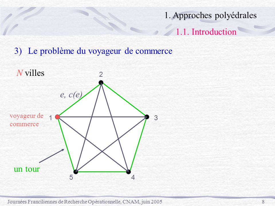 Journées Franciliennes de Recherche Opérationnelle, CNAM, juin 200579 O 2 : contract a node set W such that the subgraph induced by W, G(W) is 2-edge connected and x(e)=1 for every e E(W).