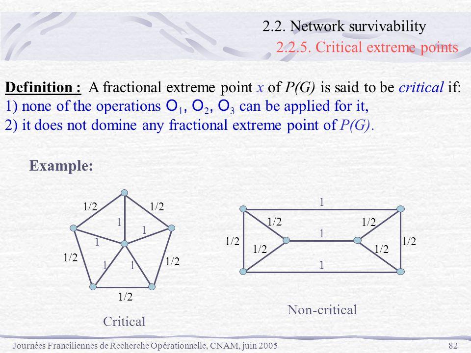 Journées Franciliennes de Recherche Opérationnelle, CNAM, juin 200582 Example: 1 1/2 11 1 1 Critical Non-critical 1/2 1 1 1 Definition : A fractional