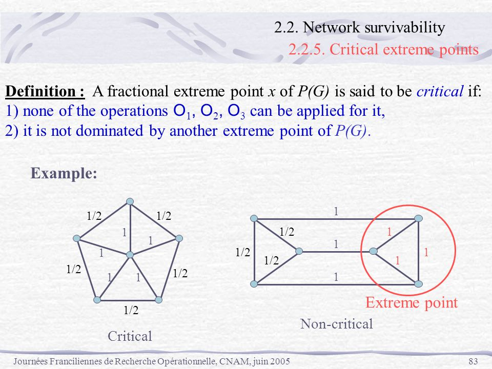 Journées Franciliennes de Recherche Opérationnelle, CNAM, juin 200583 Example: 1 1/2 11 1 1 Critical Non-critical 1/2 1 1 1 1 1 1 Extreme point Defini
