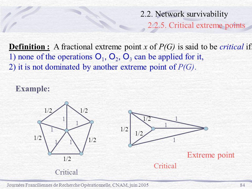 Journées Franciliennes de Recherche Opérationnelle, CNAM, juin 200584 Definition : A fractional extreme point x of P(G) is said to be critical if: 1)