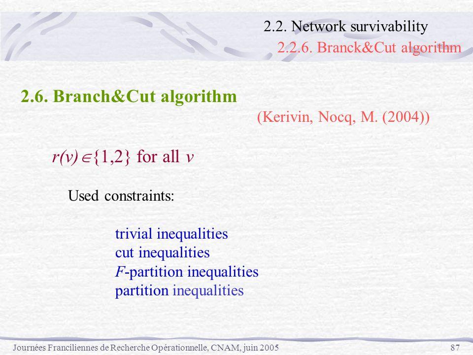 Journées Franciliennes de Recherche Opérationnelle, CNAM, juin 200587 2.6. Branch&Cut algorithm (Kerivin, Nocq, M. (2004)) r(v) {1,2} for all v Used c