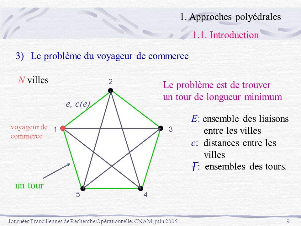 Journées Franciliennes de Recherche Opérationnelle, CNAM, juin 20059 3)Le problème du voyageur de commerce N villes 1 5 2 3 4 voyageur de commerce e,