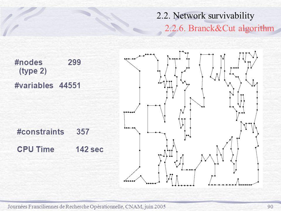 Journées Franciliennes de Recherche Opérationnelle, CNAM, juin 200590 #nodes 299 (type 2) #variables 44551 #constraints 357 CPU Time 142 sec 2.2. Netw
