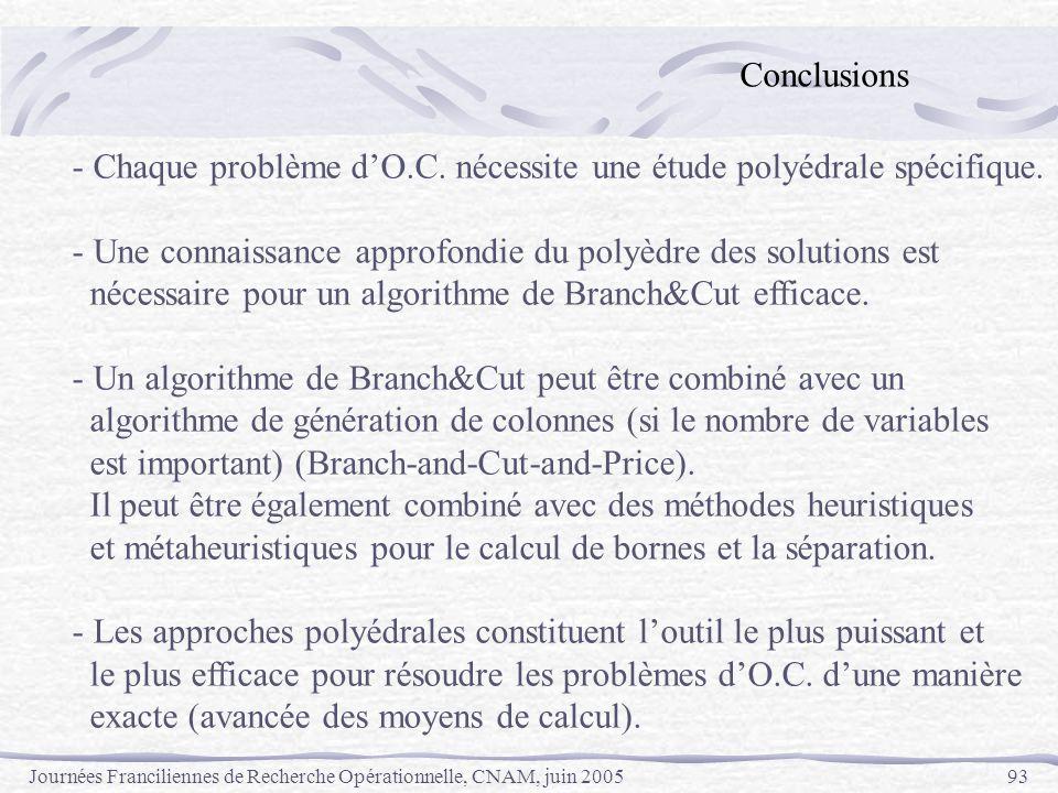 Journées Franciliennes de Recherche Opérationnelle, CNAM, juin 200593 Conclusions - Chaque problème dO.C. nécessite une étude polyédrale spécifique. -
