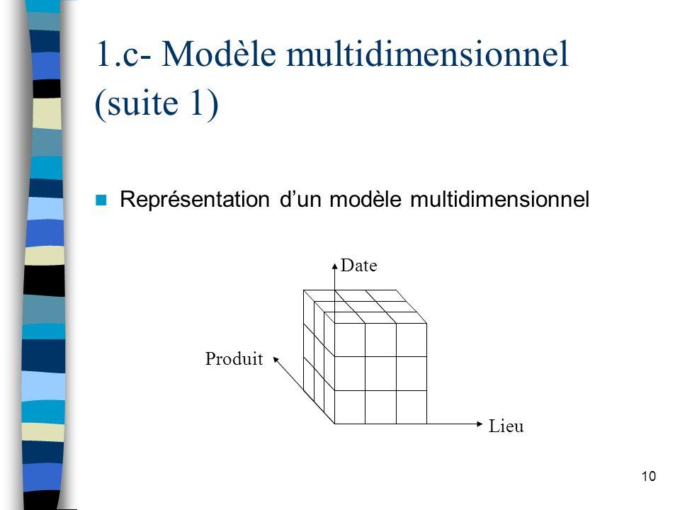 10 1.c- Modèle multidimensionnel (suite 1) Représentation dun modèle multidimensionnel Lieu Date Produit