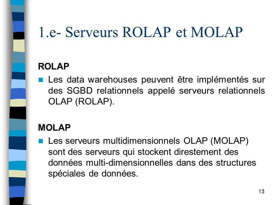13 1.e- Serveurs ROLAP et MOLAP ROLAP Les data warehouses peuvent être implémentés sur des SGBD relationnels appelé serveurs relationnels OLAP (ROLAP)