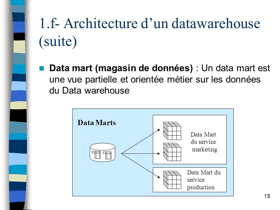 15 1.f- Architecture dun datawarehouse (suite) Data mart (magasin de données) : Un data mart est une vue partielle et orientée métier sur les données