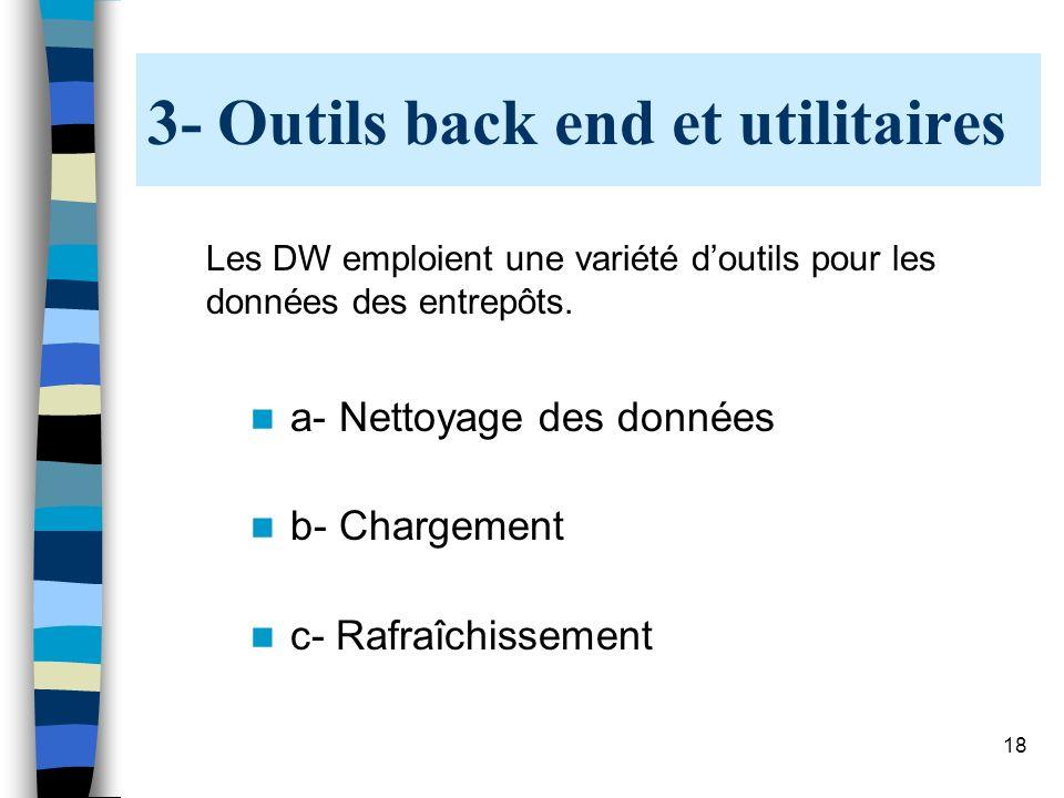 18 3- Outils back end et utilitaires a- Nettoyage des données b- Chargement c- Rafraîchissement Les DW emploient une variété doutils pour les données