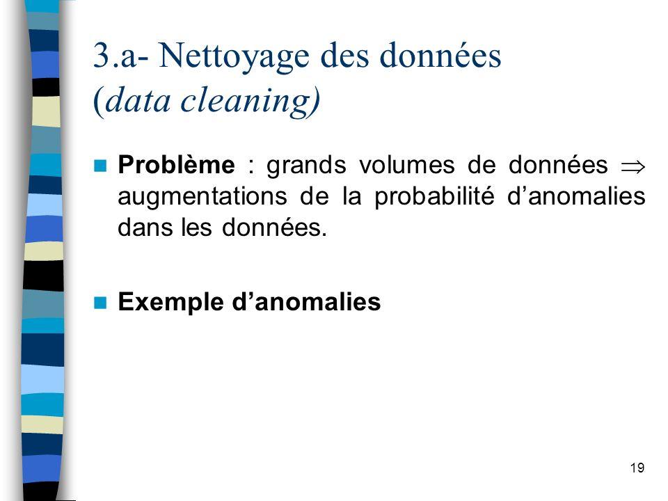 19 3.a- Nettoyage des données (data cleaning) Problème : grands volumes de données augmentations de la probabilité danomalies dans les données. Exempl