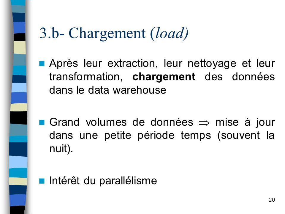 20 3.b- Chargement (load) Après leur extraction, leur nettoyage et leur transformation, chargement des données dans le data warehouse Grand volumes de