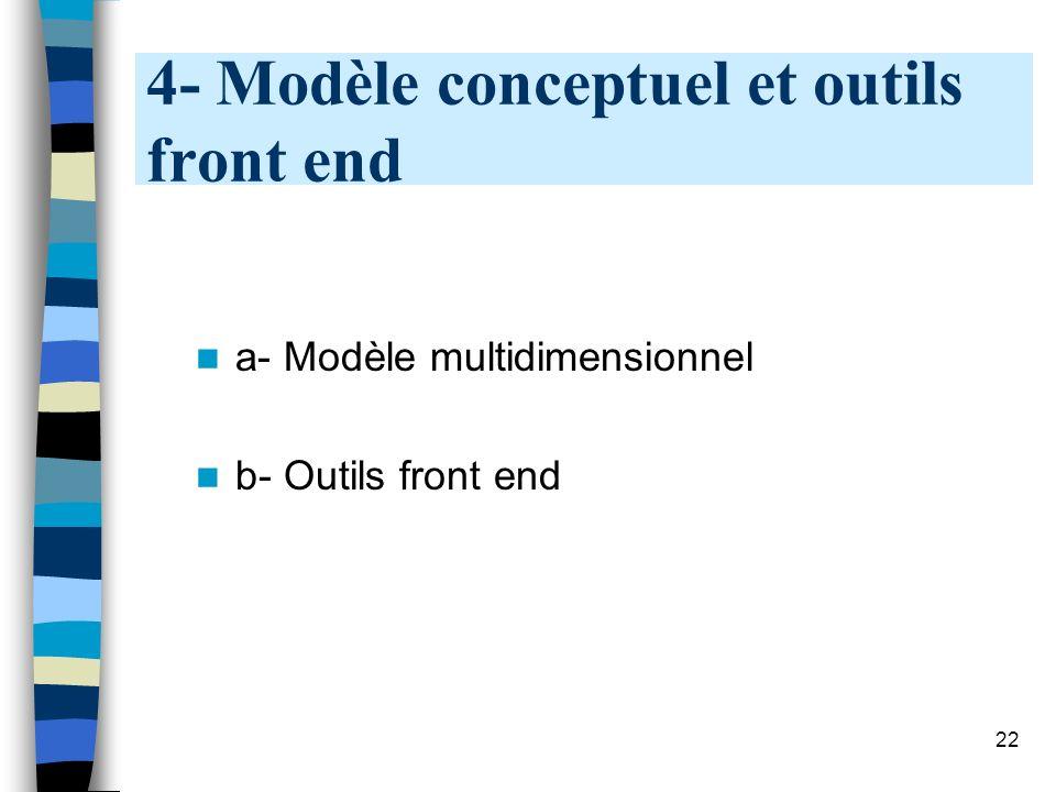22 4- Modèle conceptuel et outils front end a- Modèle multidimensionnel b- Outils front end