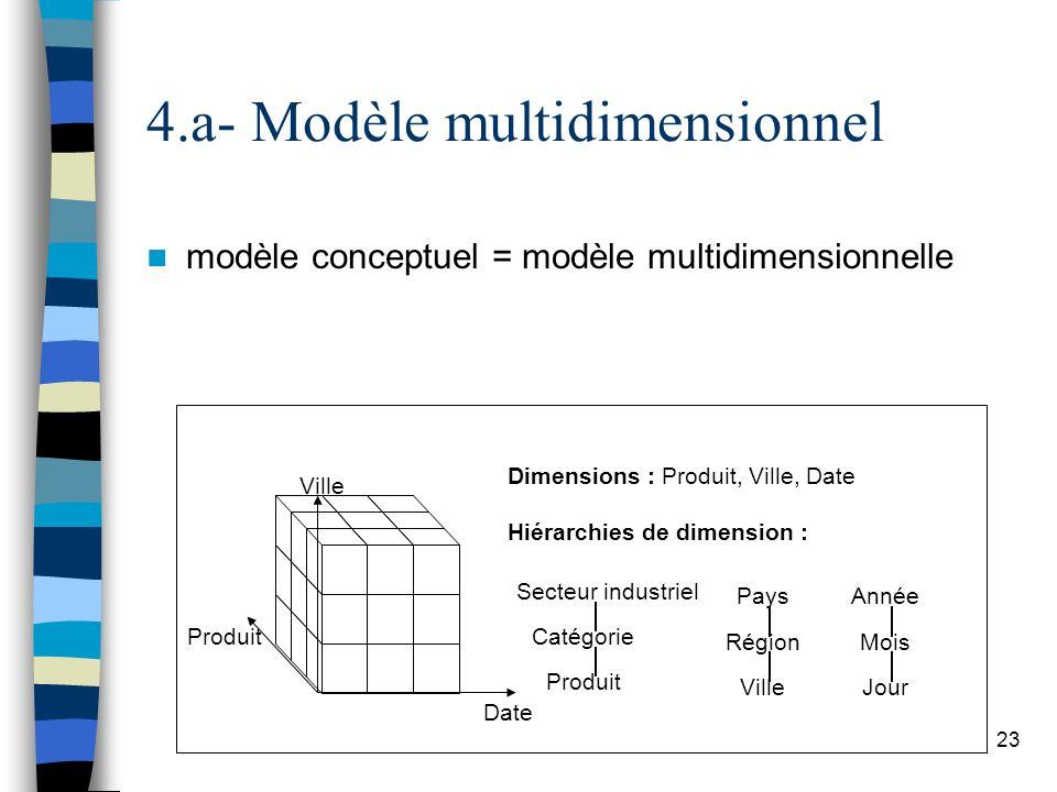 23 4.a- Modèle multidimensionnel modèle conceptuel = modèle multidimensionnelle Dimensions : Produit, Ville, Date Hiérarchies de dimension : Date Prod