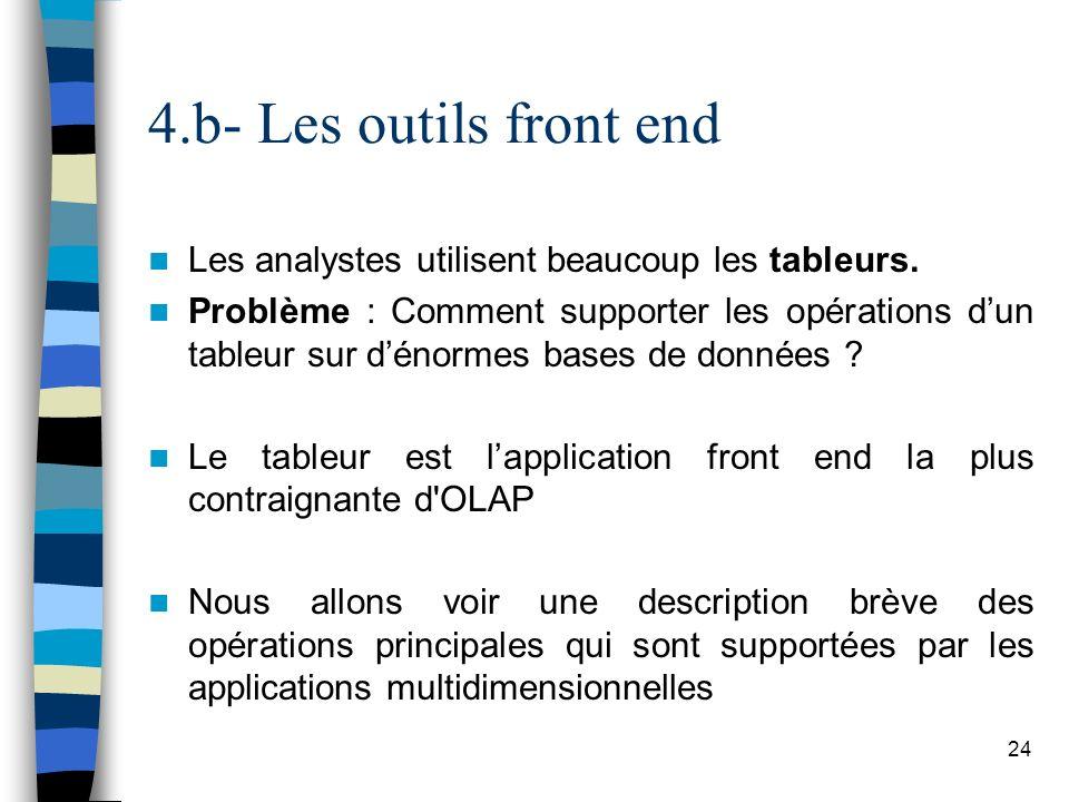 24 4.b- Les outils front end Les analystes utilisent beaucoup les tableurs. Problème : Comment supporter les opérations dun tableur sur dénormes bases