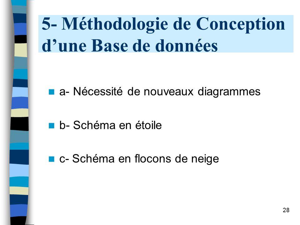28 5- Méthodologie de Conception dune Base de données a- Nécessité de nouveaux diagrammes b- Schéma en étoile c- Schéma en flocons de neige