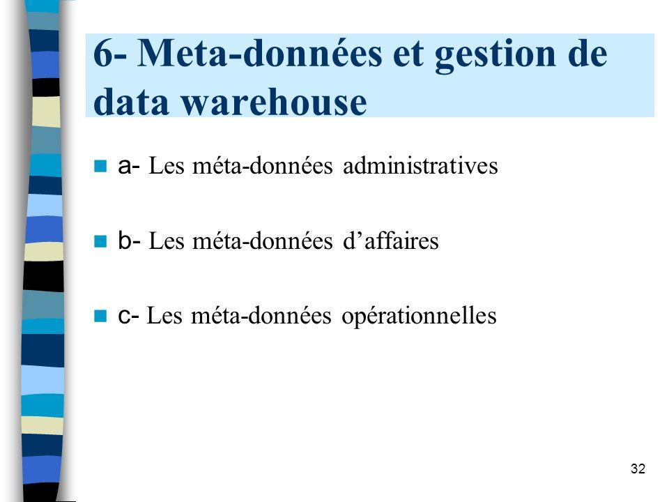 32 6- Meta-données et gestion de data warehouse a- Les méta-données administratives b- Les méta-données daffaires c- Les méta-données opérationnelles