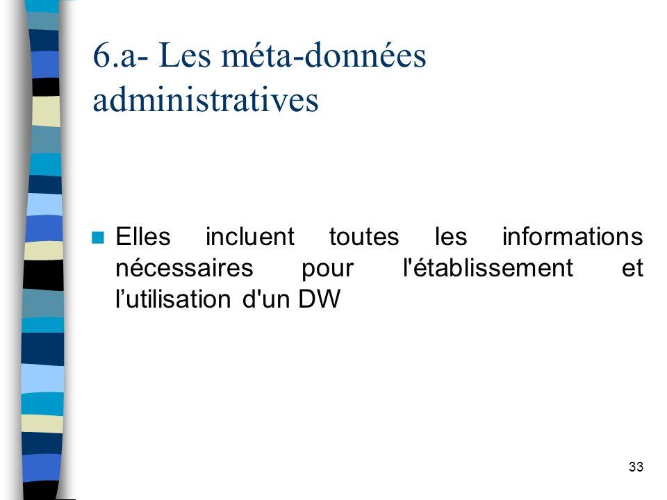 33 6.a- Les méta-données administratives Elles incluent toutes les informations nécessaires pour l'établissement et lutilisation d'un DW