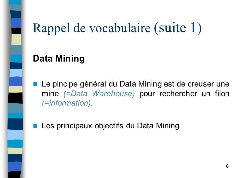 6 Rappel de vocabulaire (suite 1) Data Mining Le pincipe général du Data Mining est de creuser une mine (=Data Warehouse) pour rechercher un filon (=i