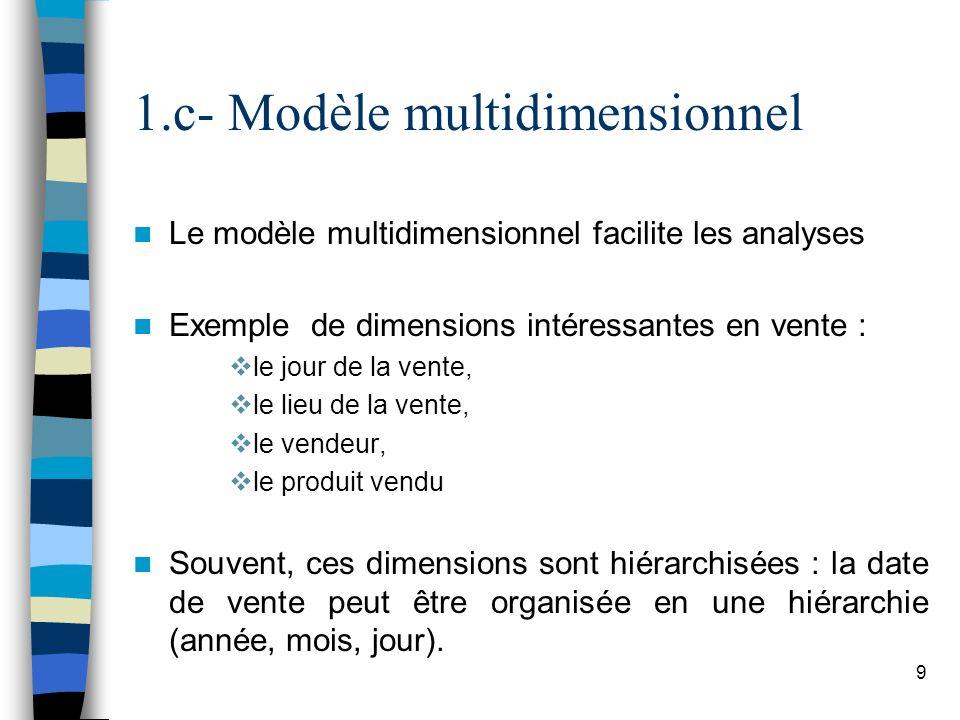 9 1.c- Modèle multidimensionnel Le modèle multidimensionnel facilite les analyses Exemple de dimensions intéressantes en vente : le jour de la vente,