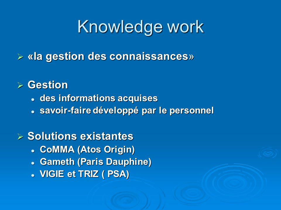 Knowledge work