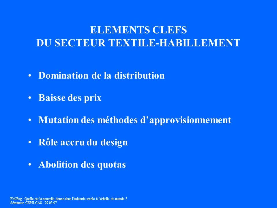 PM/Fng - Quelle est la nouvelle donne dans l'industrie textile à l'échelle du monde ? Séminaire CEPII-CAS - 29.05.07 ELEMENTS CLEFS DU SECTEUR TEXTILE