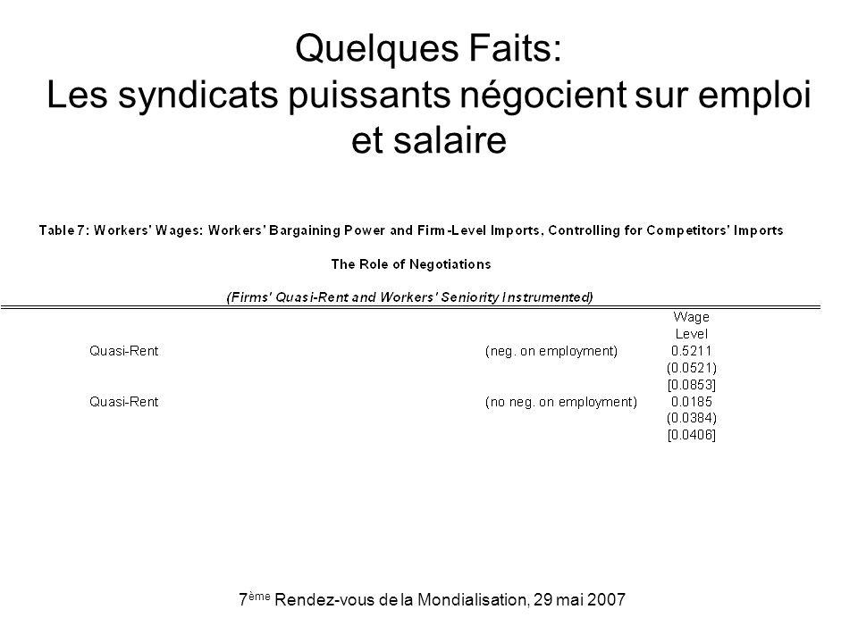 7 ème Rendez-vous de la Mondialisation, 29 mai 2007 Quelques Faits: Les syndicats puissants négocient sur emploi et salaire