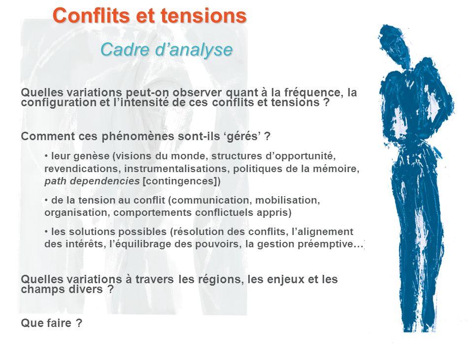 Conflits et tensions Quelles variations peut-on observer quant à la fréquence, la configuration et lintensité de ces conflits et tensions ? Comment ce