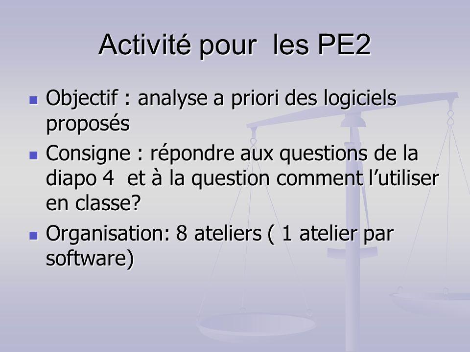 Activité pour les PE2 Objectif : analyse a priori des logiciels proposés Objectif : analyse a priori des logiciels proposés Consigne : répondre aux qu