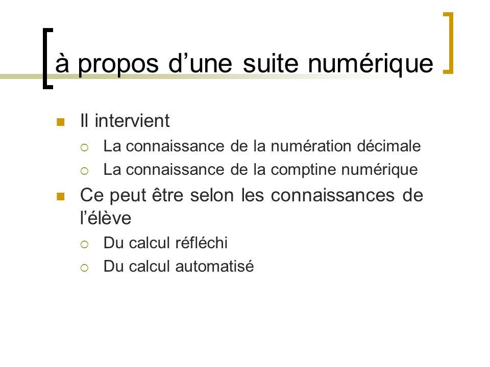 à propos dune suite numérique Il intervient La connaissance de la numération décimale La connaissance de la comptine numérique Ce peut être selon les
