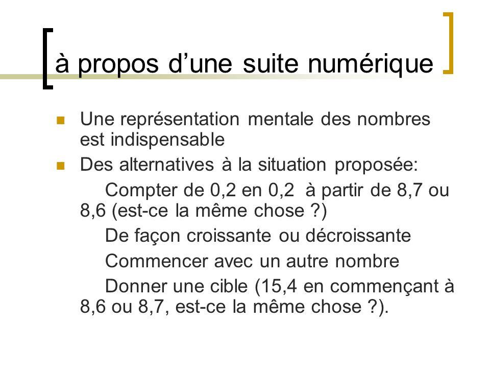 à propos dune suite numérique Une représentation mentale des nombres est indispensable Des alternatives à la situation proposée: Compter de 0,2 en 0,2