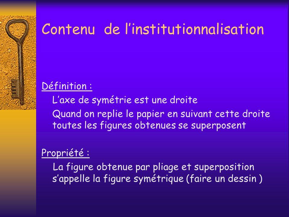 Contenu de linstitutionnalisation Définition : Laxe de symétrie est une droite Quand on replie le papier en suivant cette droite toutes les figures ob