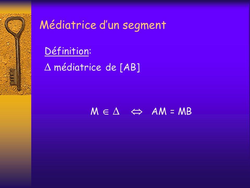 Médiatrice dun segment Définition: médiatrice de [AB] M AM = MB