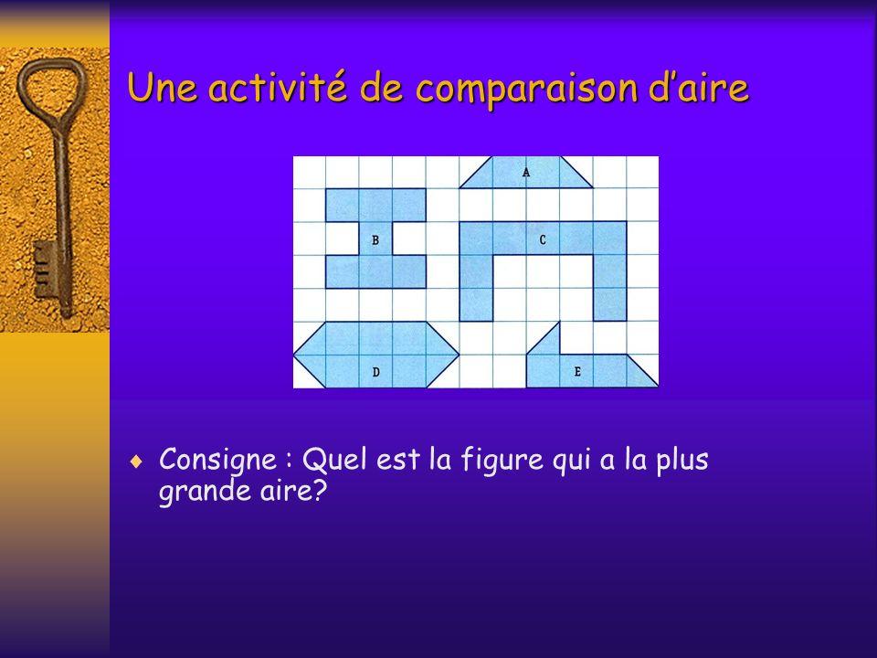 Une activité de comparaison daire Consigne : Quel est la figure qui a la plus grande aire?