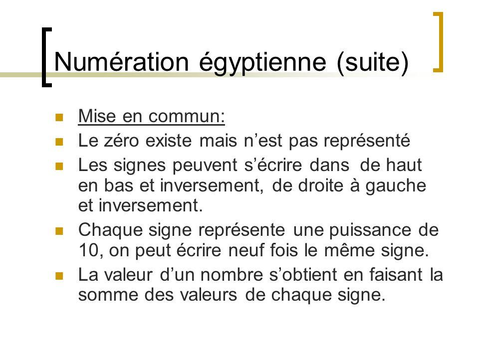 Numération égyptienne (suite) Mise en commun: Le zéro existe mais nest pas représenté Les signes peuvent sécrire dans de haut en bas et inversement, d