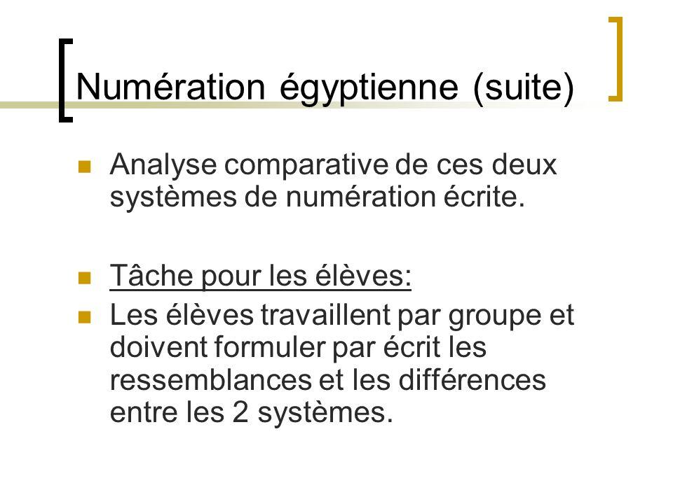 Numération égyptienne (suite) Analyse comparative de ces deux systèmes de numération écrite. Tâche pour les élèves: Les élèves travaillent par groupe