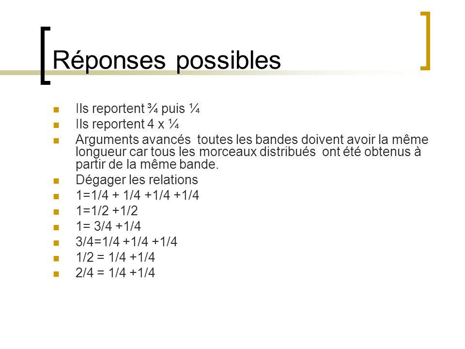 Réponses possibles Ils reportent ¾ puis ¼ Ils reportent 4 x ¼ Arguments avancés toutes les bandes doivent avoir la même longueur car tous les morceaux