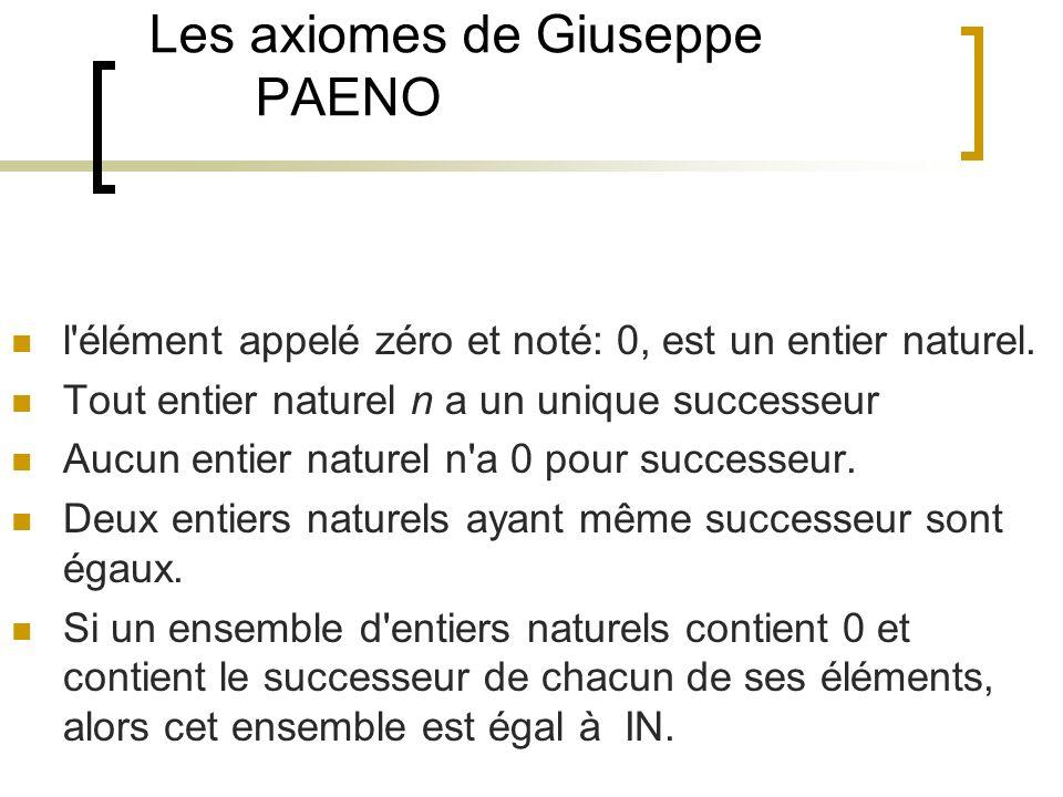 Les axiomes de Giuseppe PAENO l'élément appelé zéro et noté: 0, est un entier naturel. Tout entier naturel n a un unique successeur Aucun entier natur