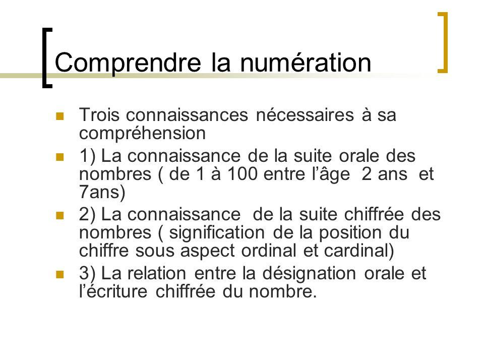 Comprendre la numération Trois connaissances nécessaires à sa compréhension 1) La connaissance de la suite orale des nombres ( de 1 à 100 entre lâge 2