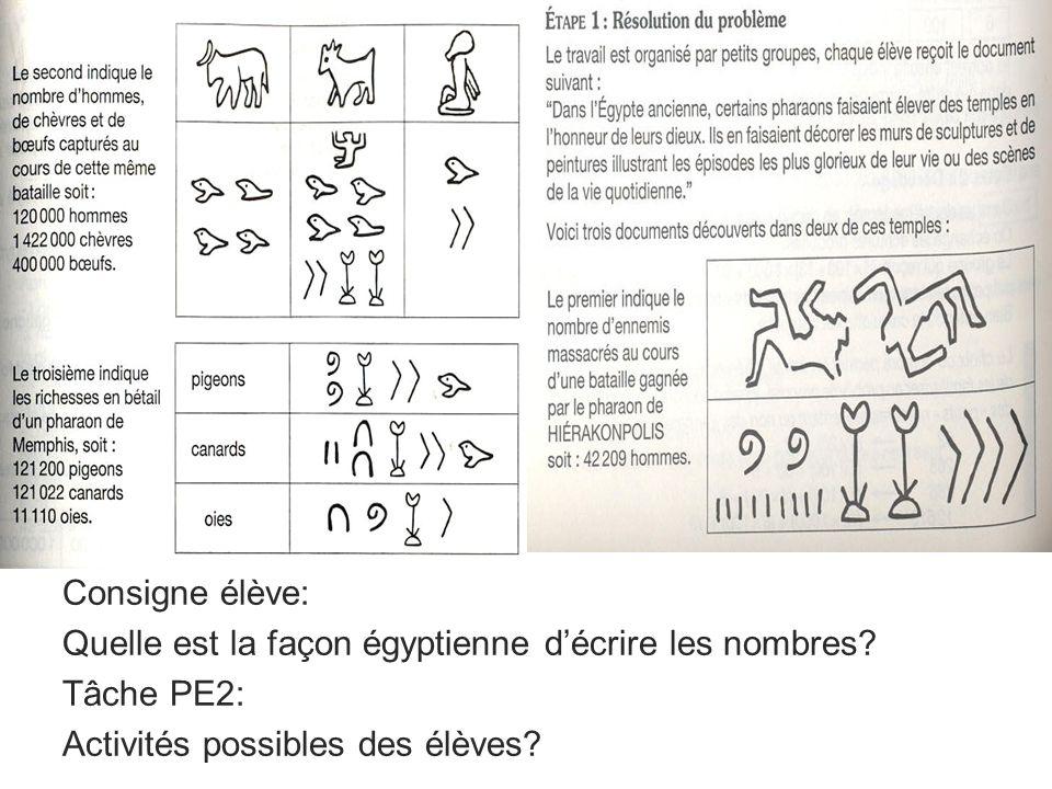 Consigne élève: Quelle est la façon égyptienne décrire les nombres? Tâche PE2: Activités possibles des élèves?