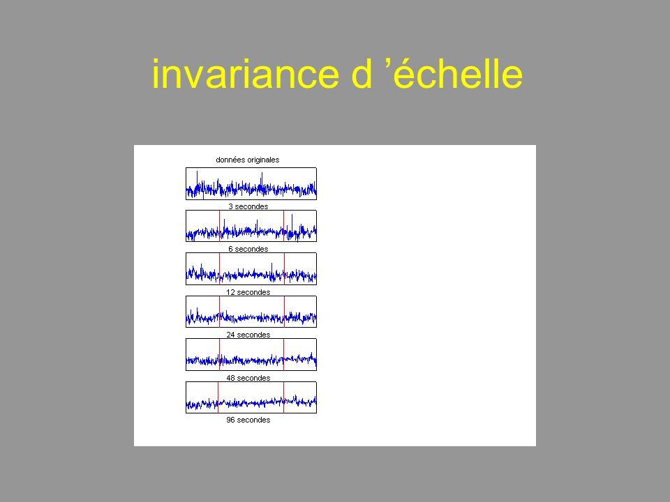 © R. Green invariance d échelle 1. auto-similarité