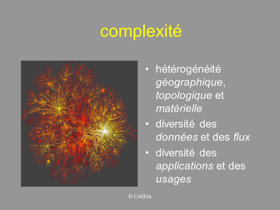 © CAIDA complexité hétérogénéité géographique, topologique et matérielle diversité des données et des flux diversité des applications et des usages