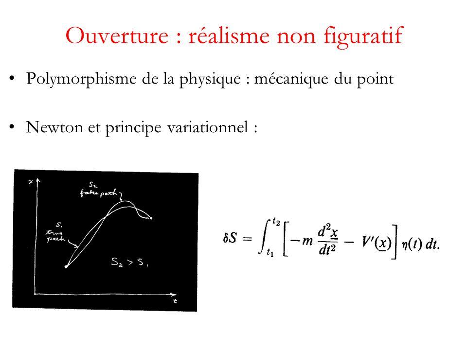 Ouverture : réalisme non figuratif Polymorphisme de la physique : mécanique du point Newton et principe variationnel :
