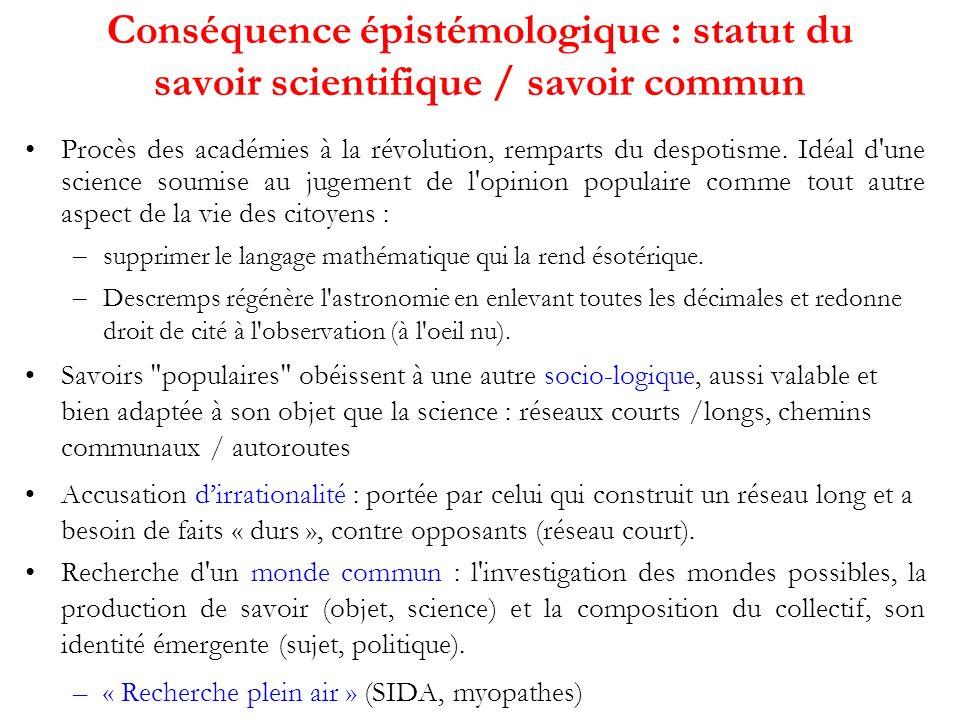 Conséquence épistémologique : statut du savoir scientifique / savoir commun Procès des académies à la révolution, remparts du despotisme.