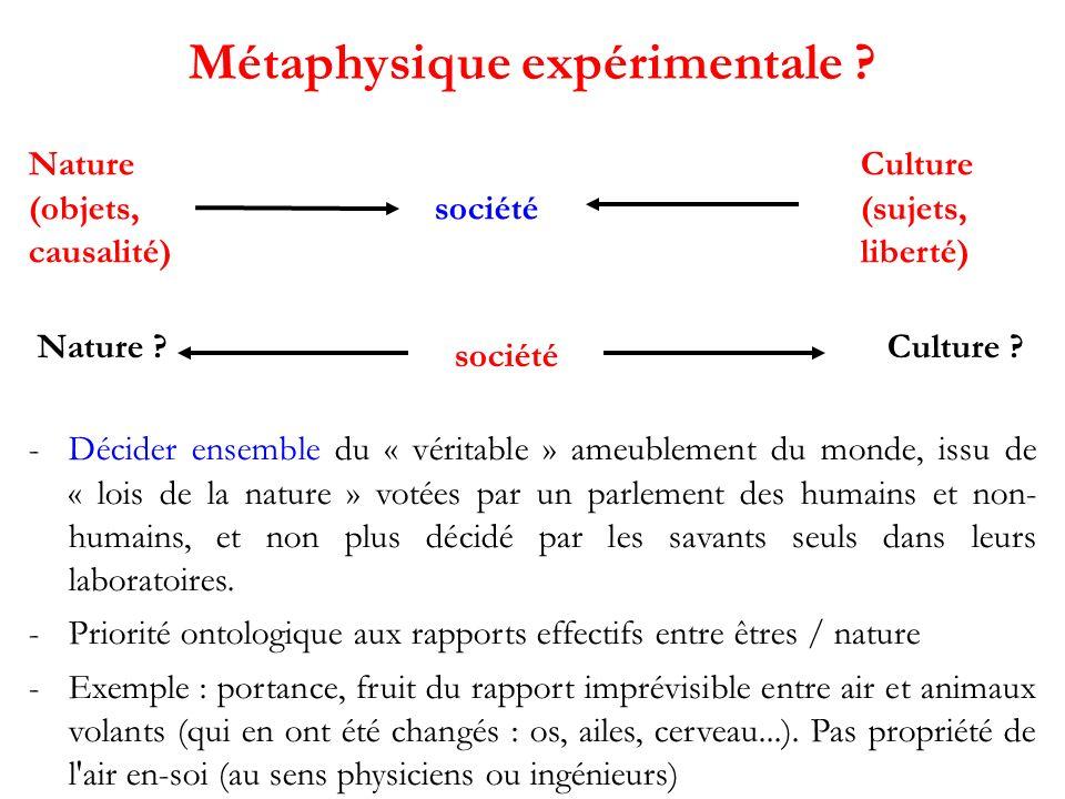 société Culture (sujets, liberté) société Nature (objets, causalité) Culture ?Nature .