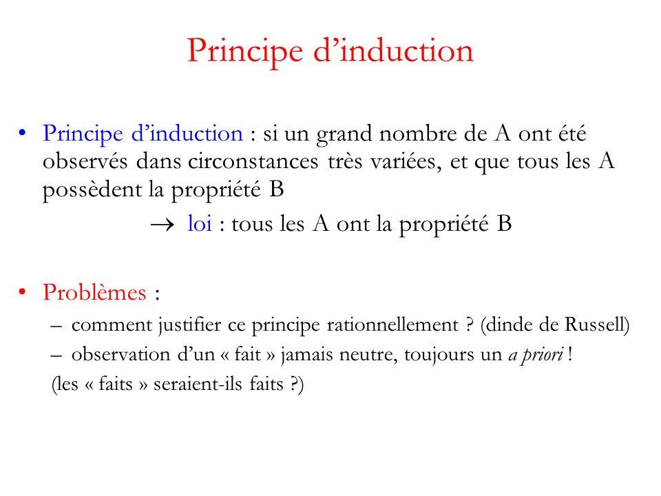 Principe dinduction Principe dinduction : si un grand nombre de A ont été observés dans circonstances très variées, et que tous les A possèdent la propriété B loi : tous les A ont la propriété B Problèmes : –comment justifier ce principe rationnellement .
