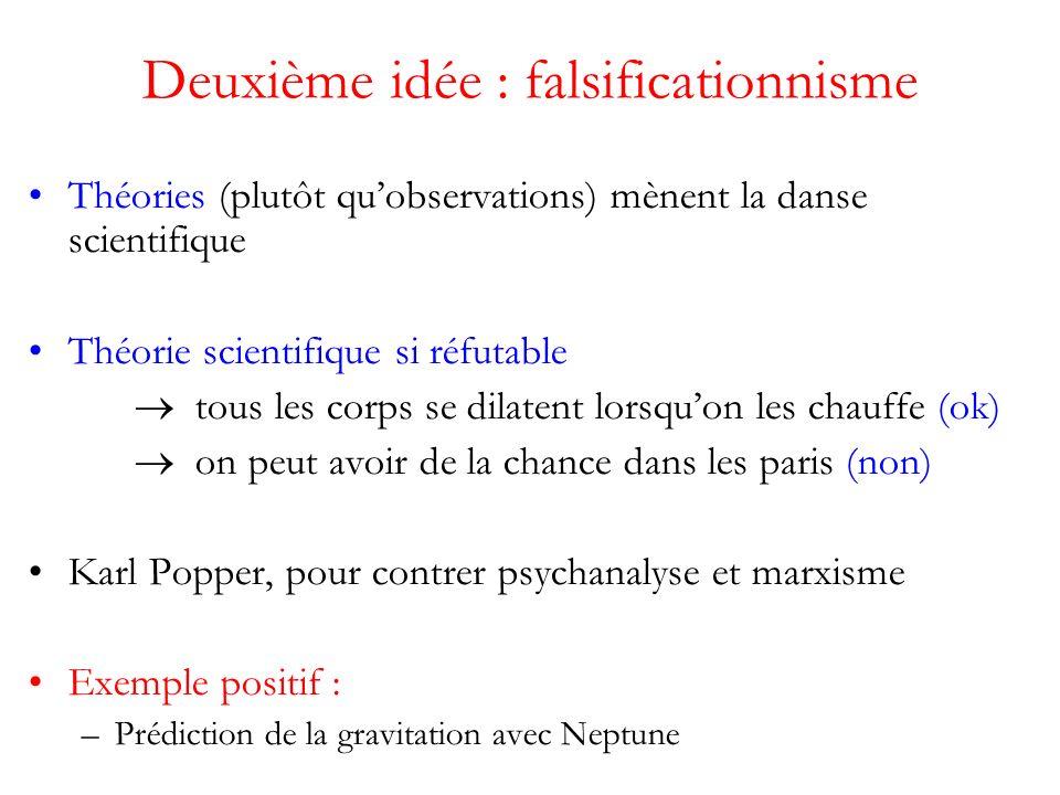 Deuxième idée : falsificationnisme Théories (plutôt quobservations) mènent la danse scientifique Théorie scientifique si réfutable tous les corps se dilatent lorsquon les chauffe (ok) on peut avoir de la chance dans les paris (non) Karl Popper, pour contrer psychanalyse et marxisme Exemple positif : –Prédiction de la gravitation avec Neptune
