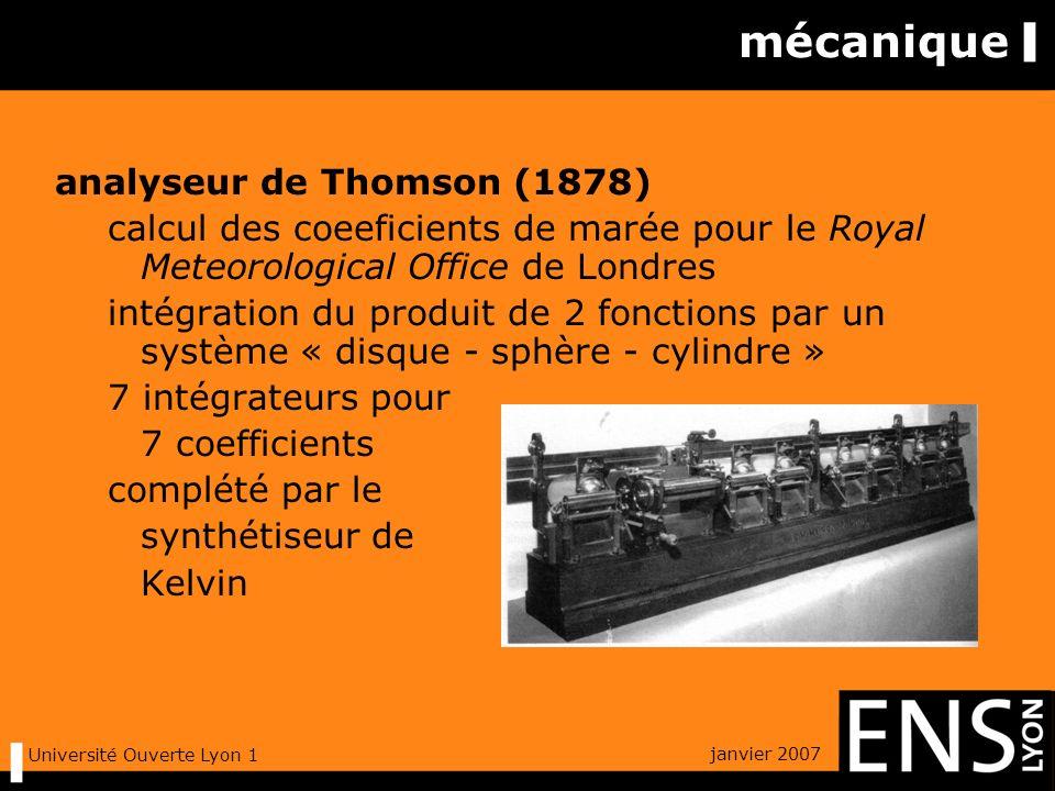 janvier 2007 Université Ouverte Lyon 1 une théorie en action coefficients de Fourier .