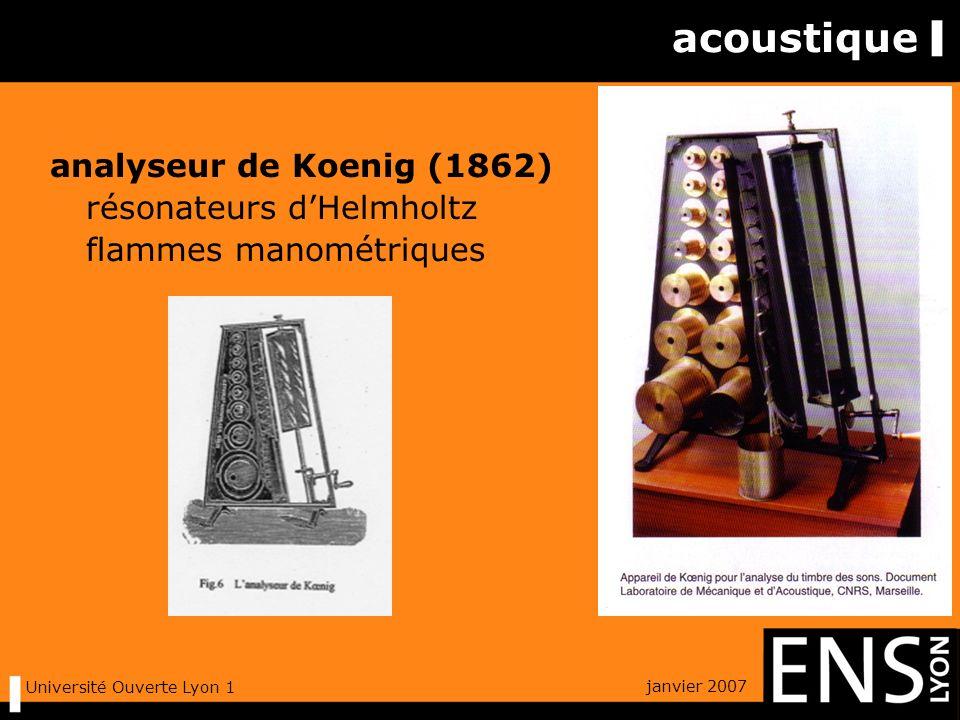 janvier 2007 Université Ouverte Lyon 1 acoustique analyser les sons .